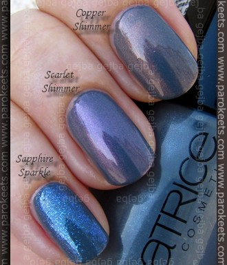 Swatch Catrice London's Weather Forecast + CND effects